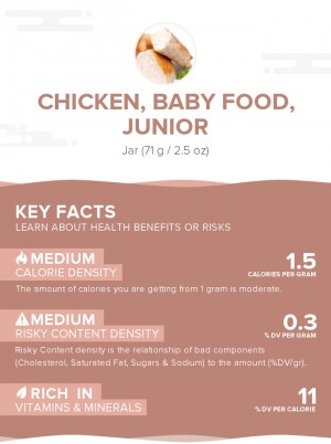 Chicken, baby food, junior