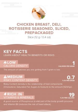 Chicken breast, deli, rotisserie seasoned, sliced, prepackaged