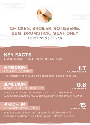 Chicken, broiler, rotisserie, BBQ, drumstick, meat only