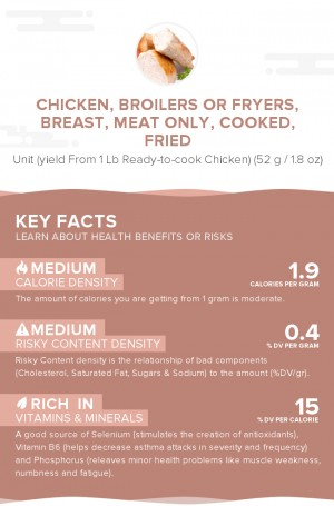 Chicken, broilers or fryers, breast, meat only, cooked, fried