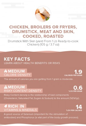 Chicken, broilers or fryers, drumstick, meat and skin, cooked, roasted