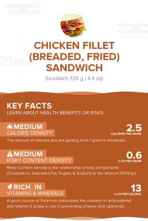 Chicken fillet (breaded, fried) sandwich