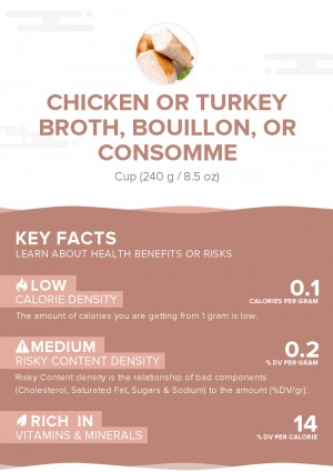 Chicken or turkey broth, bouillon, or consomme