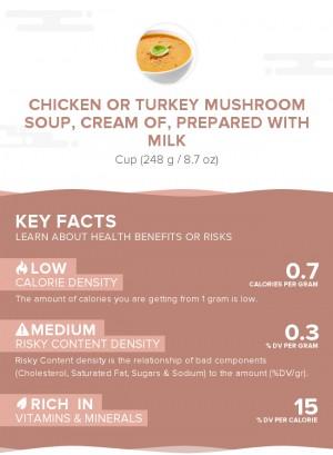 Chicken or turkey mushroom soup, cream of, prepared with milk