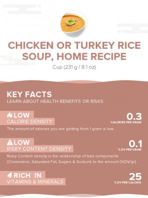 Chicken or turkey rice soup, home recipe