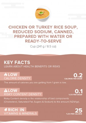 Chicken or turkey rice soup, reduced sodium, canned, prepared with water or ready-to-serve