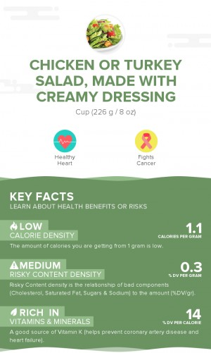 Chicken or turkey salad, made with creamy dressing
