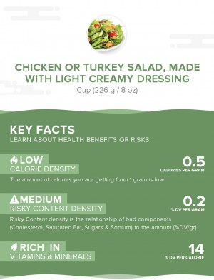 Chicken or turkey salad, made with light creamy dressing