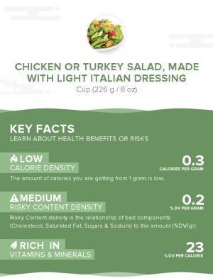 Chicken or turkey salad, made with light Italian dressing