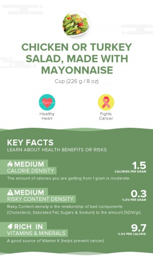 Chicken or turkey salad, made with mayonnaise
