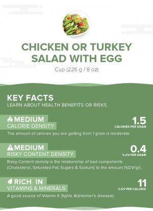 Chicken or turkey salad with egg