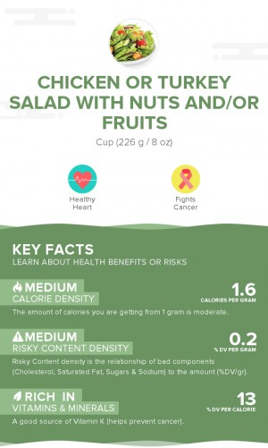 Chicken or turkey salad with nuts and/or fruits