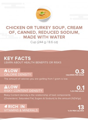 Chicken or turkey soup, cream of, canned, reduced sodium, made with water