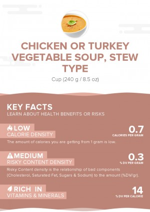 Chicken or turkey vegetable soup, stew type