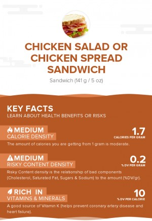 Chicken salad or chicken spread sandwich