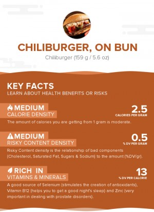 Chiliburger, on bun