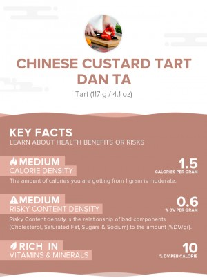 Chinese Custard Tart Dan Ta