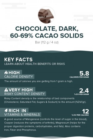 Chocolate, dark, 60-69% cacao solids