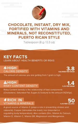 Chocolate, instant, dry mix, fortified with vitamins and minerals, not reconstituted, Puerto Rican style