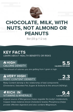 Chocolate, milk, with nuts, not almond or peanuts