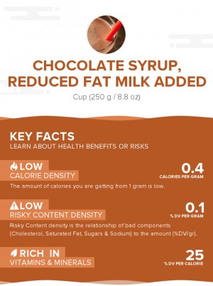 Chocolate syrup, reduced fat milk added