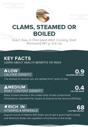 Clams, steamed or boiled