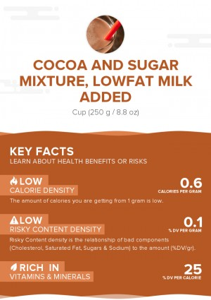Cocoa and sugar mixture, lowfat milk added