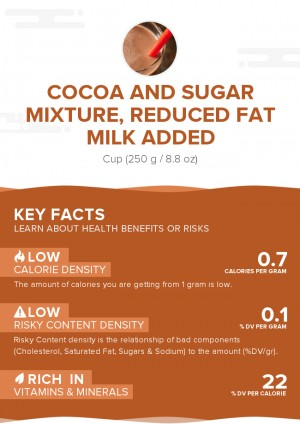 Cocoa and sugar mixture, reduced fat milk added