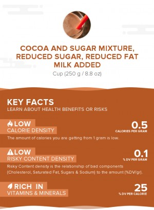 Cocoa and sugar mixture, reduced sugar, reduced fat milk added