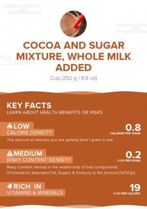 Cocoa and sugar mixture, whole milk added