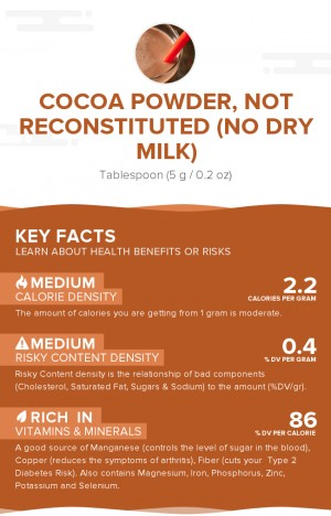 Cocoa powder, not reconstituted (no dry milk)