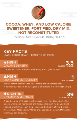 Cocoa, whey, and low calorie sweetener, fortified, dry mix, not reconstituted