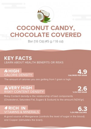 Coconut candy, chocolate covered