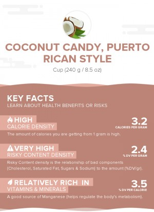 Coconut candy, Puerto Rican style