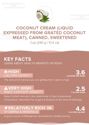 Coconut cream (liquid expressed from grated coconut meat), canned, sweetened
