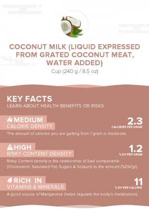 Coconut milk (liquid expressed from grated coconut meat, water added)