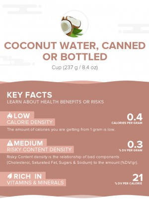 Coconut water, canned or bottled