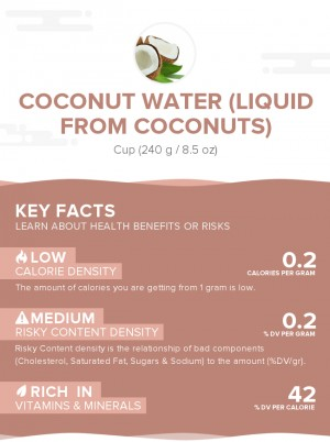 Coconut water (liquid from coconuts)