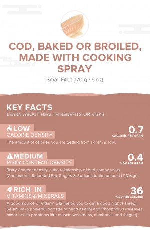 Cod, baked or broiled, made with cooking spray