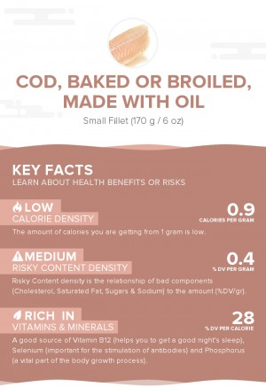 Cod, baked or broiled, made with oil