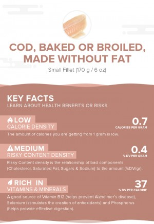 Cod, baked or broiled, made without fat