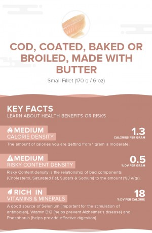 Cod, coated, baked or broiled, made with butter
