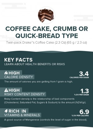 Coffee cake, crumb or quick-bread type