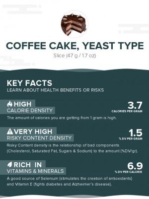 Coffee cake, yeast type