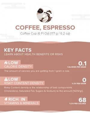 Coffee, espresso
