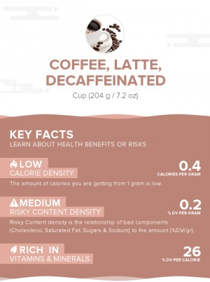 Coffee, Latte, decaffeinated