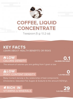 Coffee, liquid concentrate