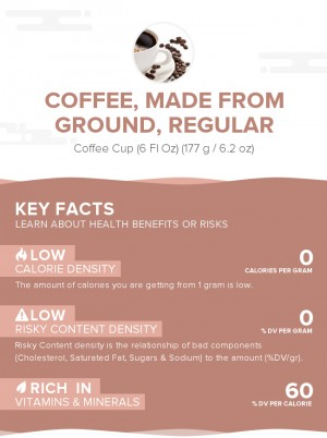 Coffee, made from ground, regular