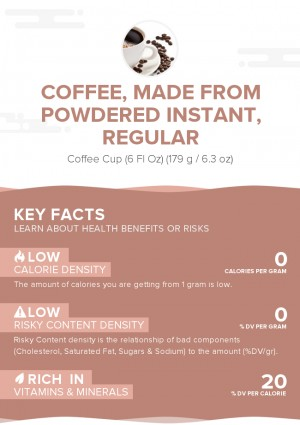Coffee, made from powdered instant, regular
