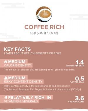 Coffee Rich